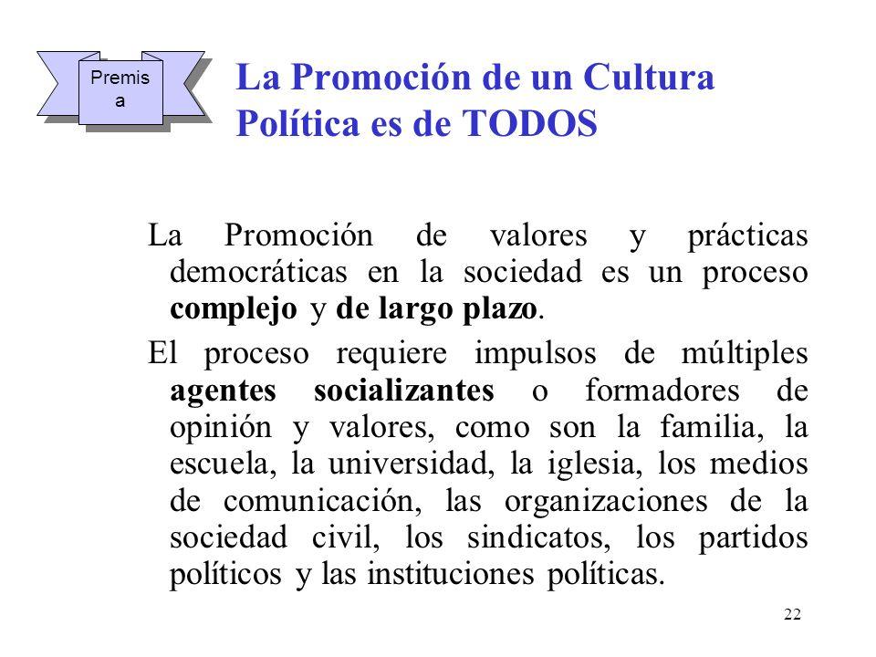 La Promoción de un Cultura Política es de TODOS
