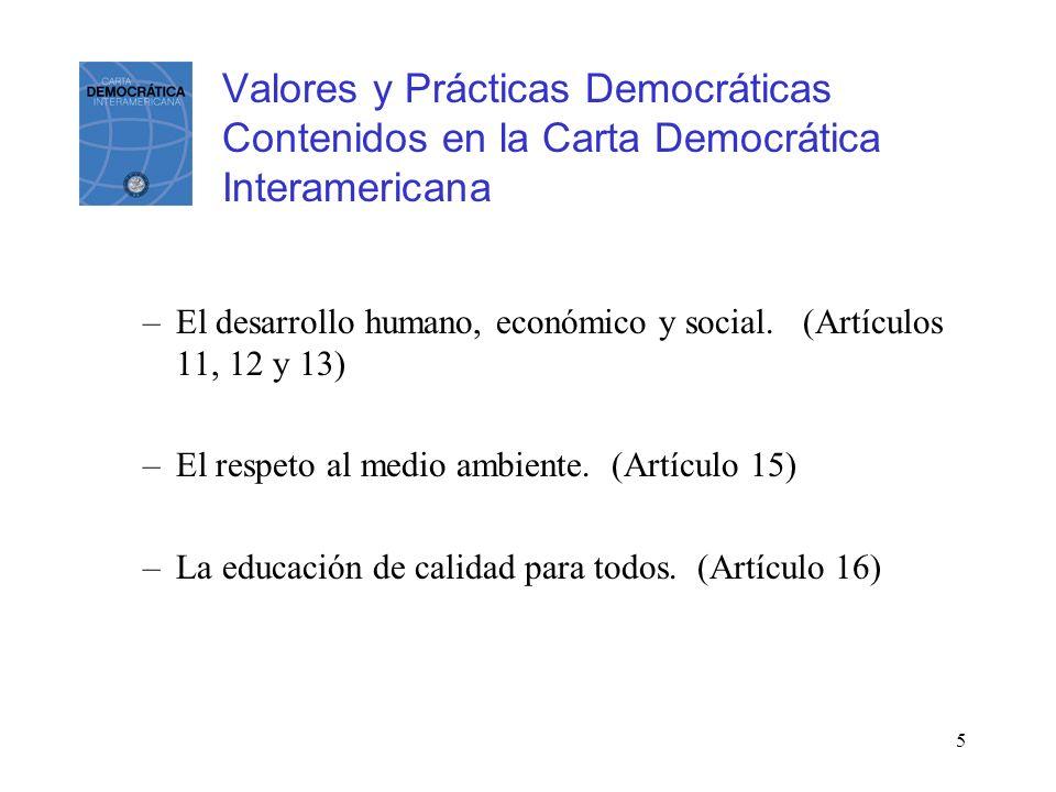 Valores y Prácticas Democráticas Contenidos en la Carta Democrática Interamericana