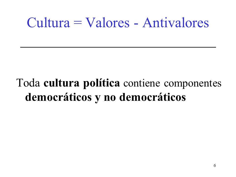 Cultura = Valores - Antivalores ___________________________