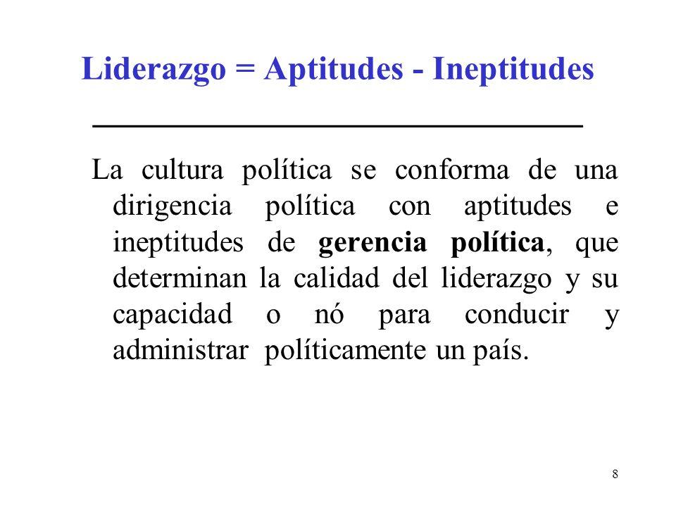 Liderazgo = Aptitudes - Ineptitudes _____________________________