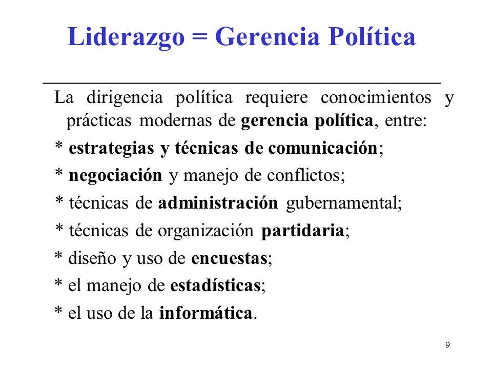Liderazgo = Gerencia Política _____________________________