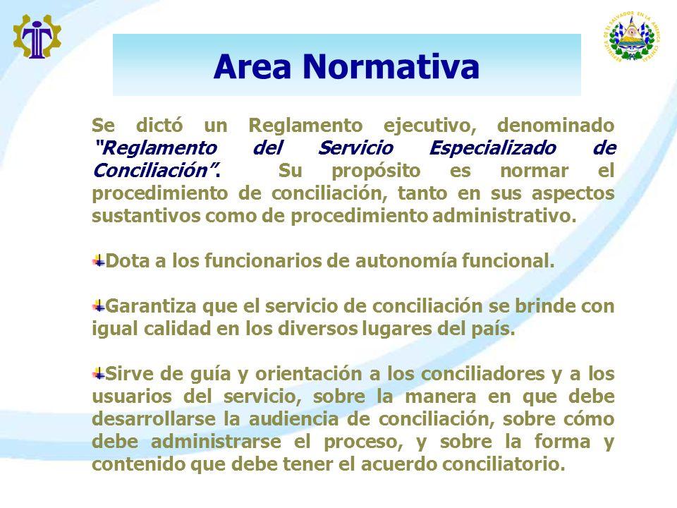 Area Normativa
