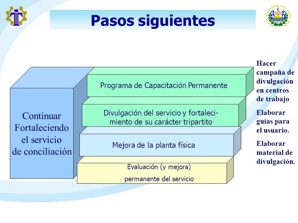 Pasos siguientes Continuar Fortaleciendo el servicio de conciliación