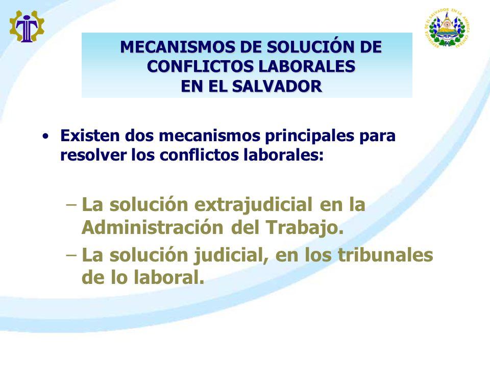 MECANISMOS DE SOLUCIÓN DE CONFLICTOS LABORALES EN EL SALVADOR