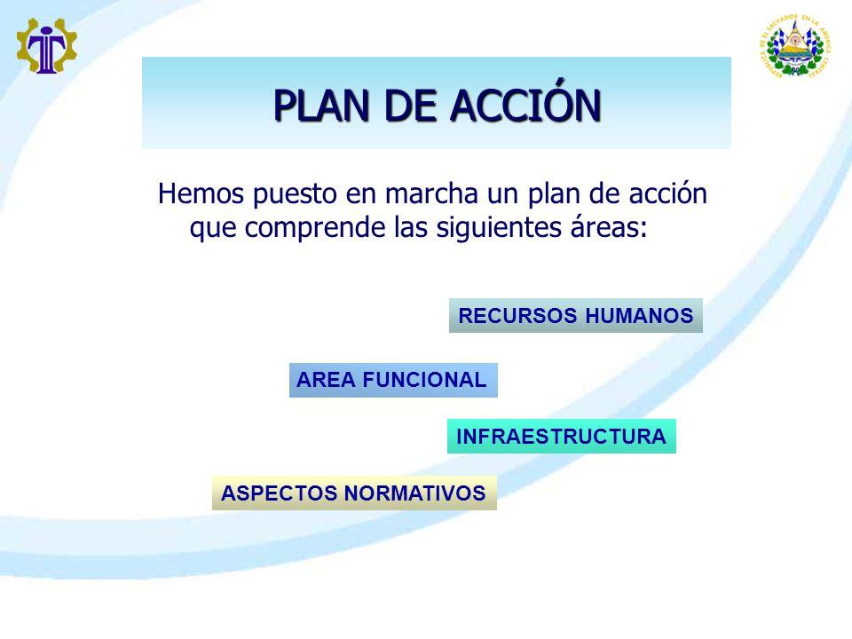 PLAN DE ACCIÓNHemos puesto en marcha un plan de acción que comprende las siguientes áreas: RECURSOS HUMANOS.