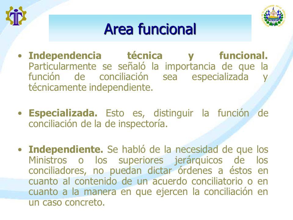 Area funcional