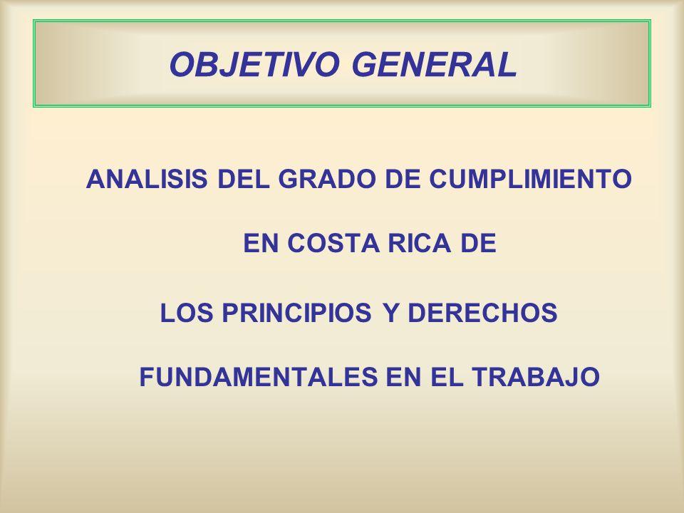 OBJETIVO GENERAL ANALISIS DEL GRADO DE CUMPLIMIENTO EN COSTA RICA DE