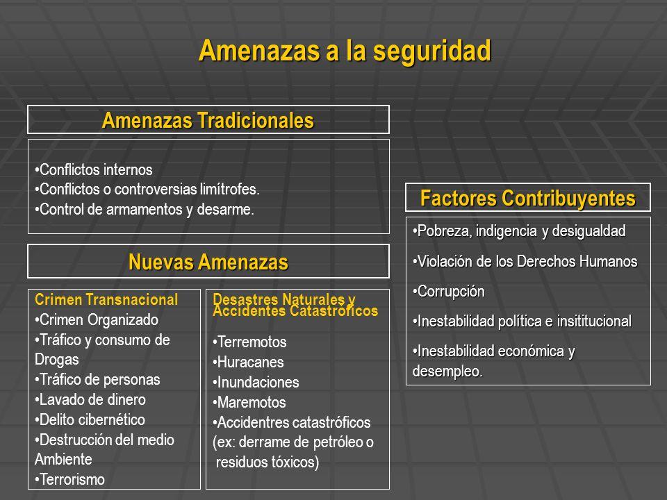 Amenazas a la seguridad Amenazas Tradicionales Factores Contribuyentes