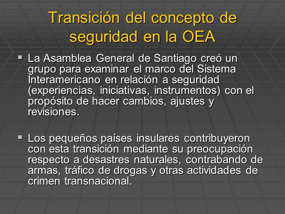 Transición del concepto de seguridad en la OEA