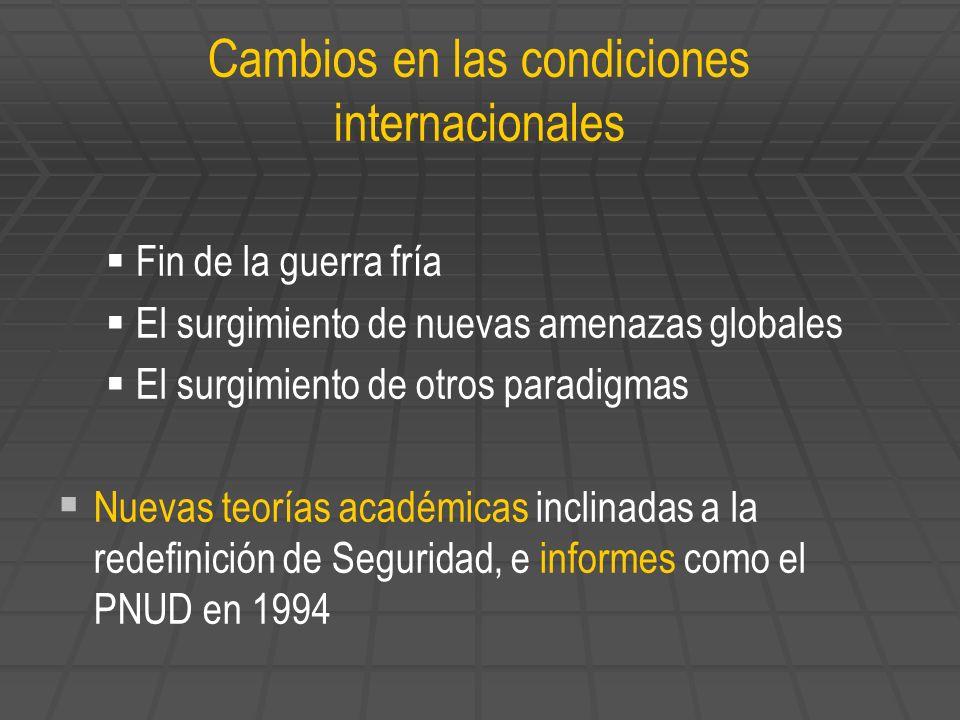 Cambios en las condiciones internacionales