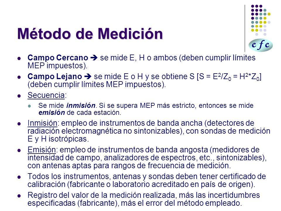 Método de MediciónCampo Cercano  se mide E, H o ambos (deben cumplir límites MEP impuestos).