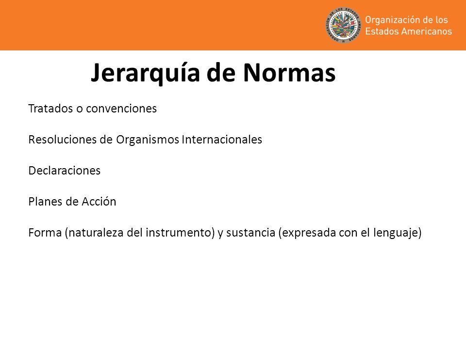 Jerarquía de Normas Tratados o convenciones