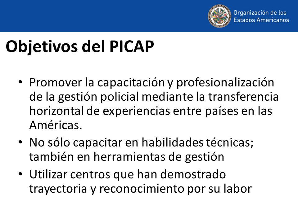 Objetivos del PICAP