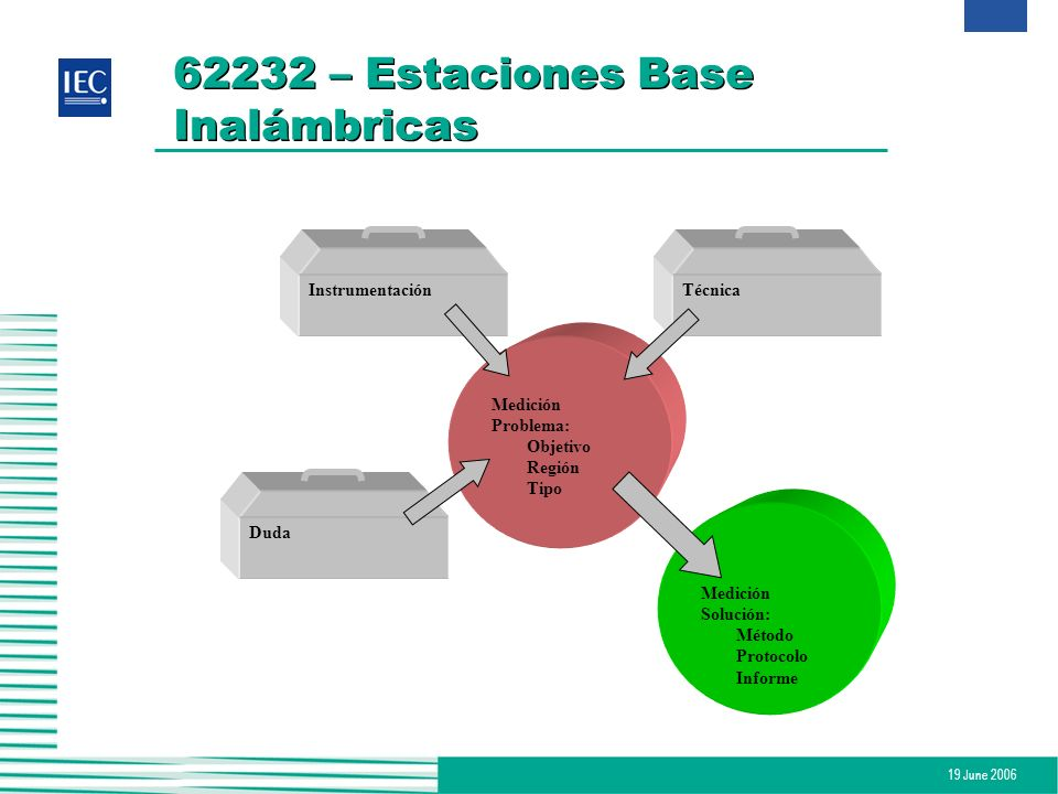 62232 – Estaciones Base Inalámbricas