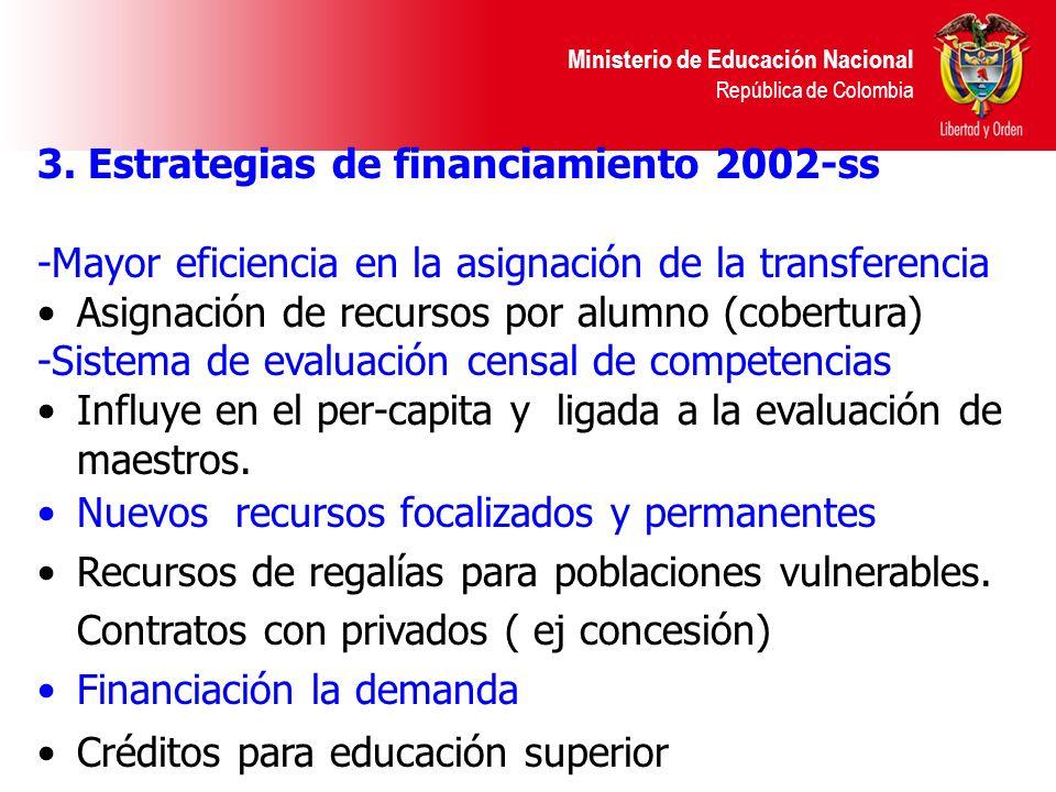 3. Estrategias de financiamiento 2002-ss