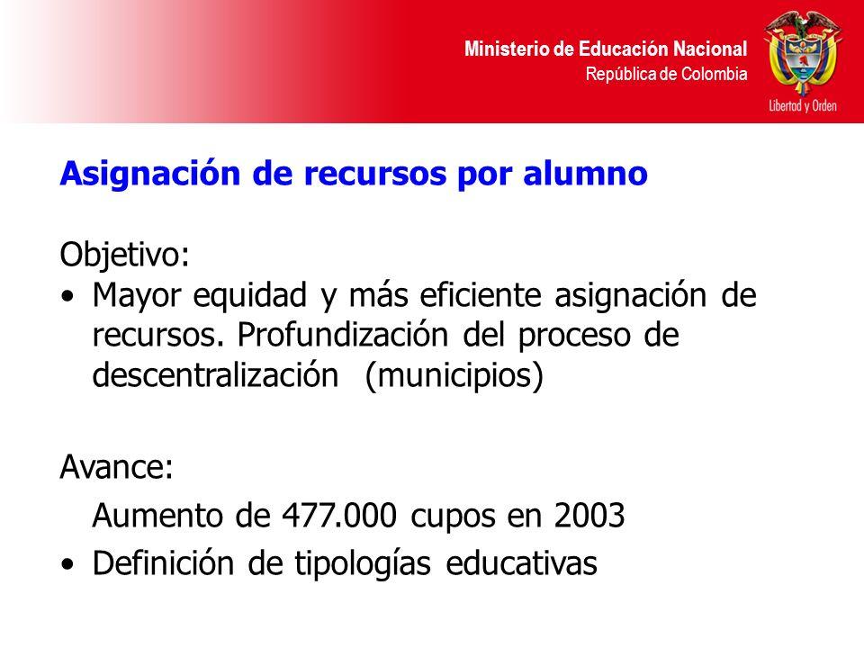Asignación de recursos por alumno