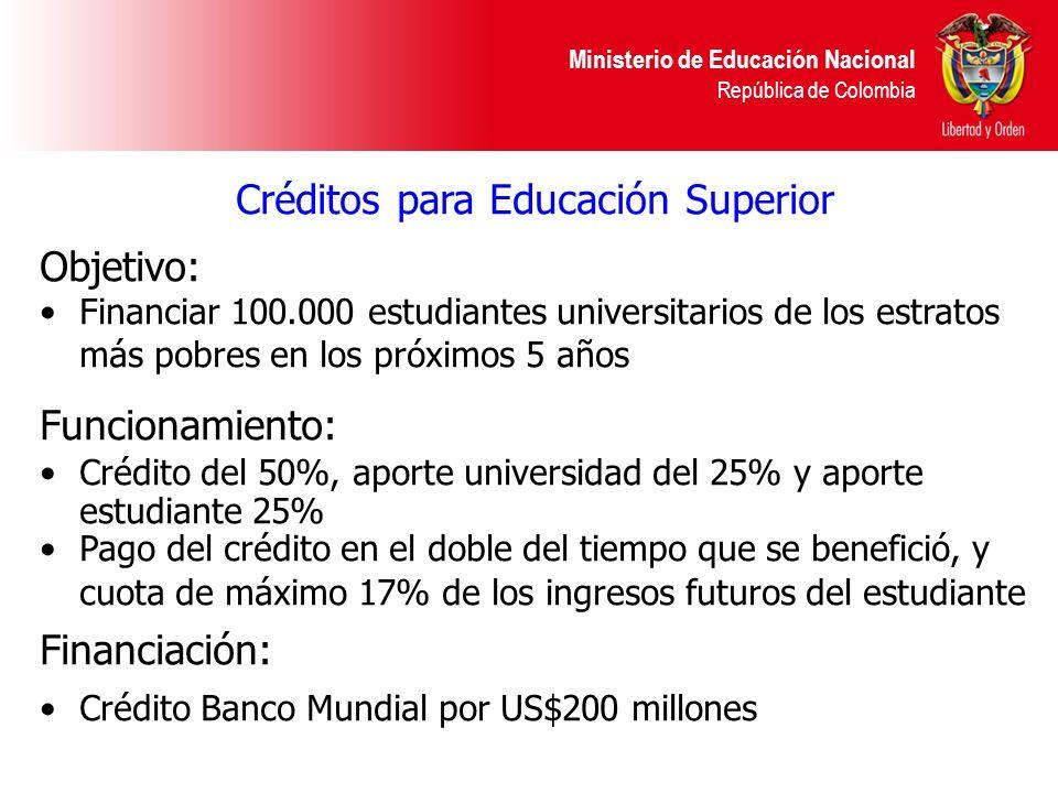 Créditos para Educación Superior