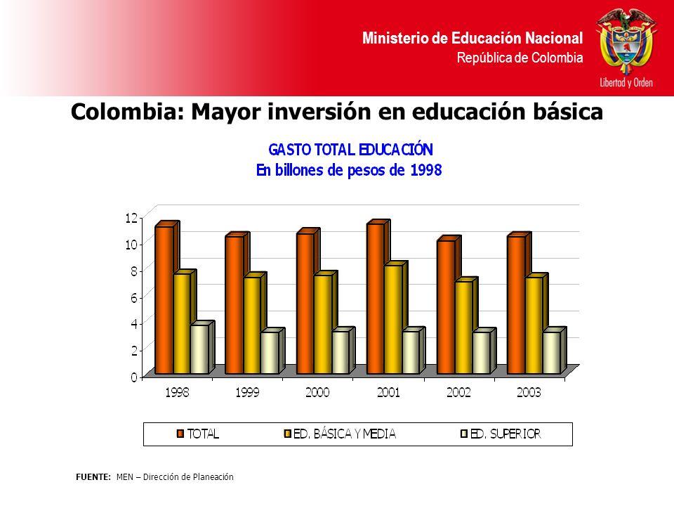 Colombia: Mayor inversión en educación básica