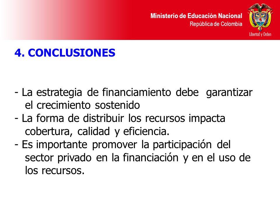 4. CONCLUSIONES - La estrategia de financiamiento debe garantizar el crecimiento sostenido.