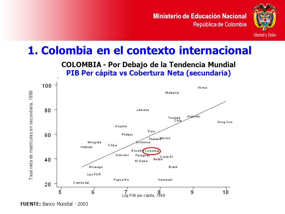 1. Colombia en el contexto internacional