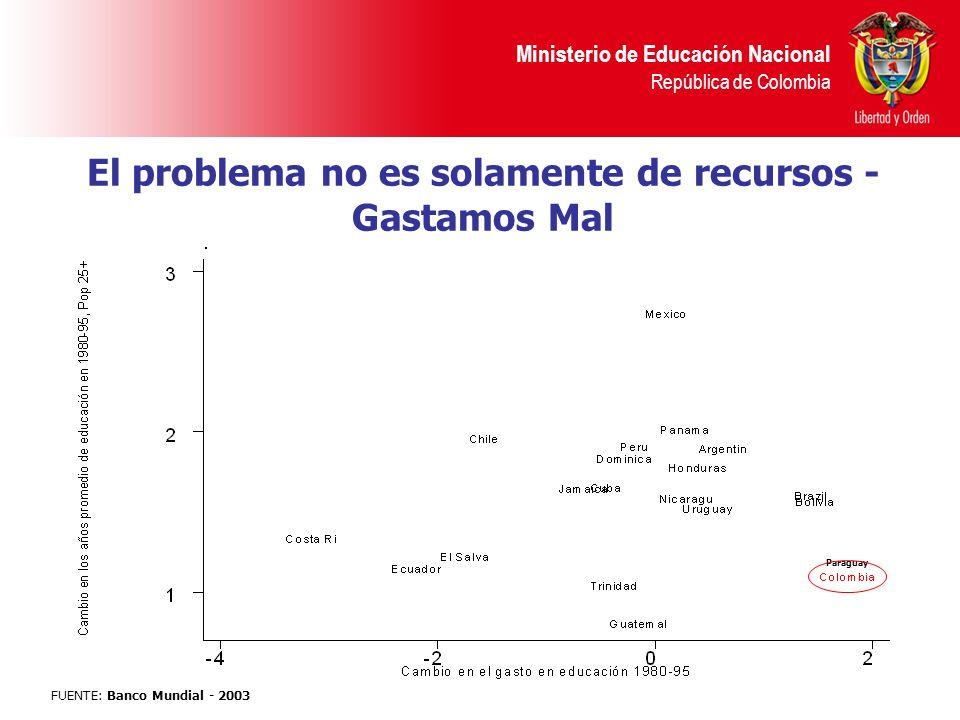 El problema no es solamente de recursos - Gastamos Mal