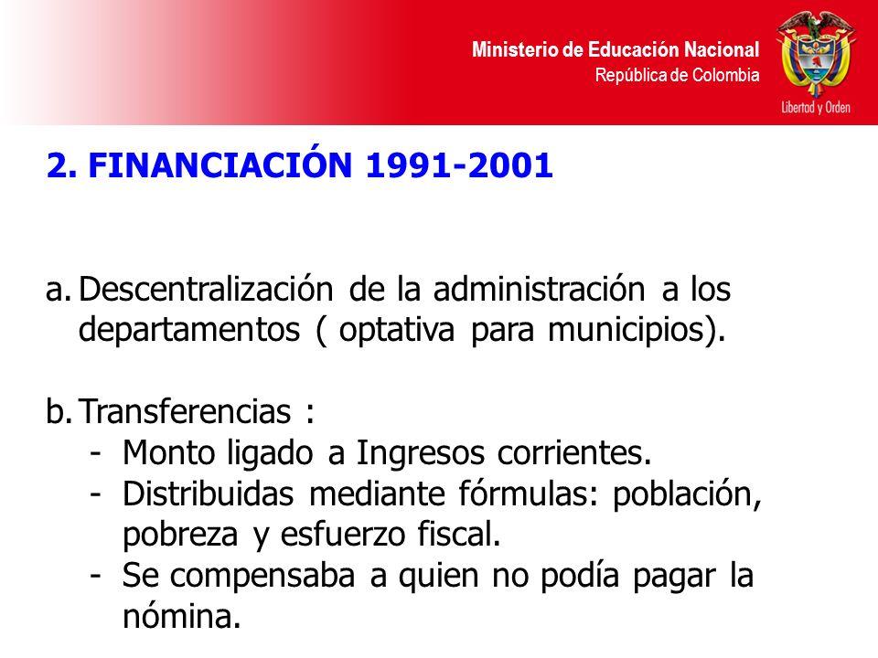 2. FINANCIACIÓN 1991-2001 Descentralización de la administración a los departamentos ( optativa para municipios).