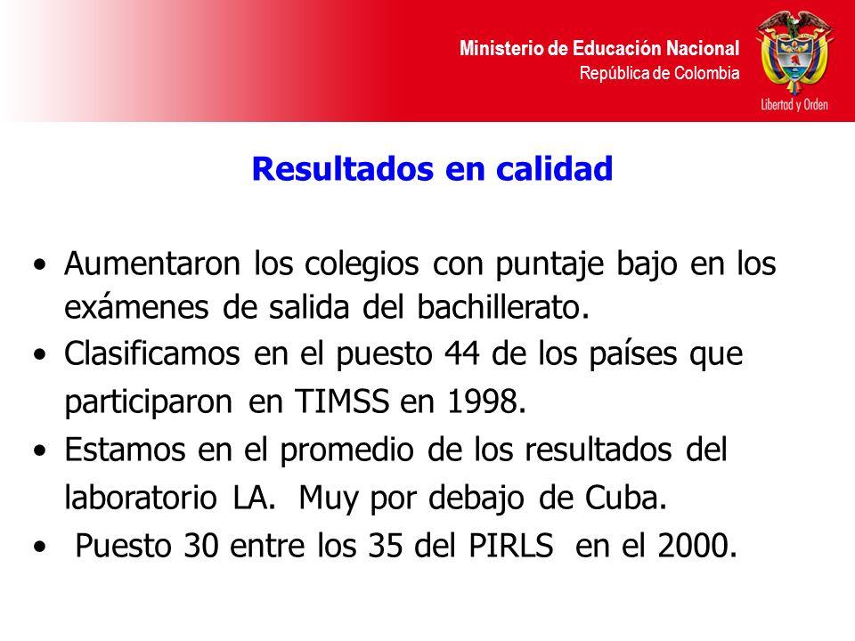 Resultados en calidadAumentaron los colegios con puntaje bajo en los exámenes de salida del bachillerato.