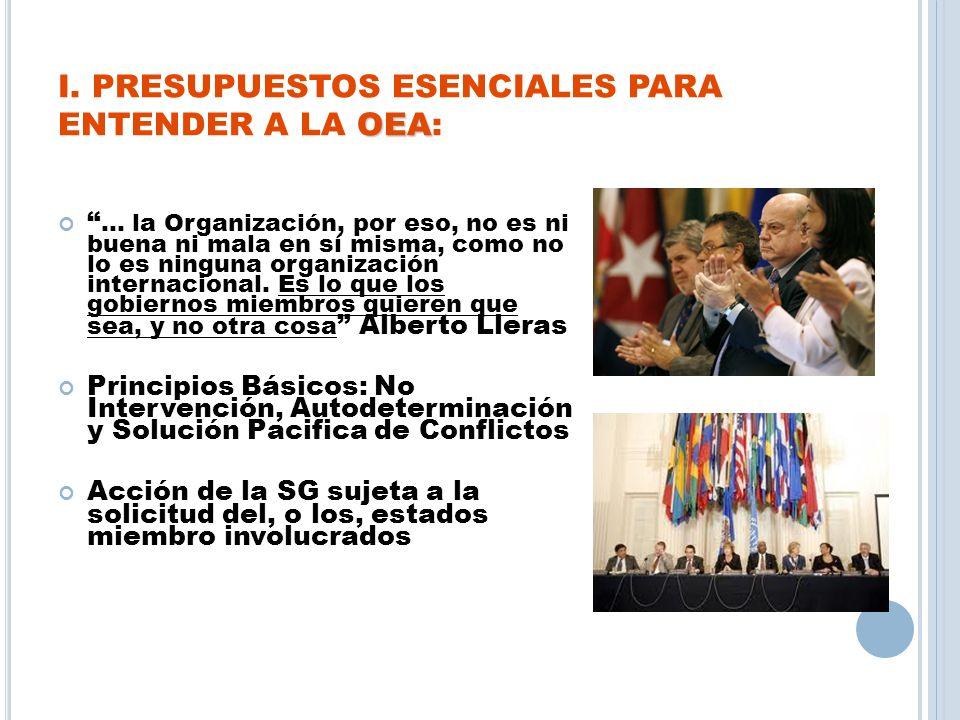 I. PRESUPUESTOS ESENCIALES PARA ENTENDER A LA OEA: