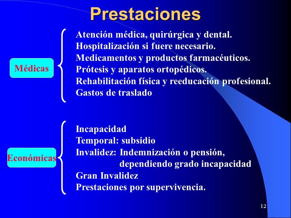 Prestaciones Atención médica, quirúrgica y dental.
