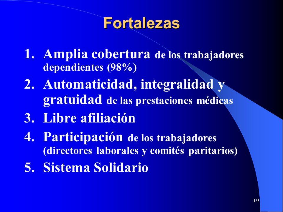 Fortalezas Amplia cobertura de los trabajadores dependientes (98%)