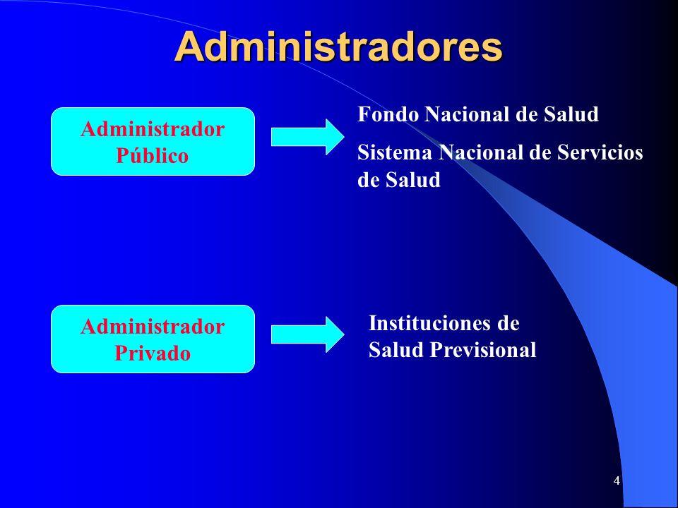 Administradores Fondo Nacional de Salud Administrador