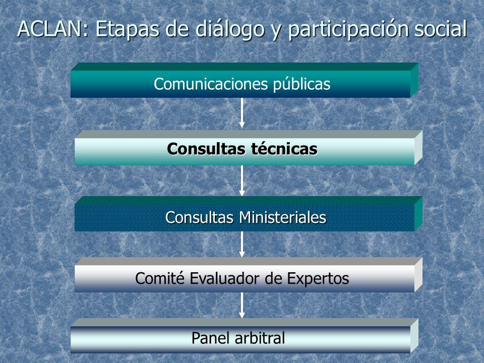 ACLAN: Etapas de diálogo y participación social