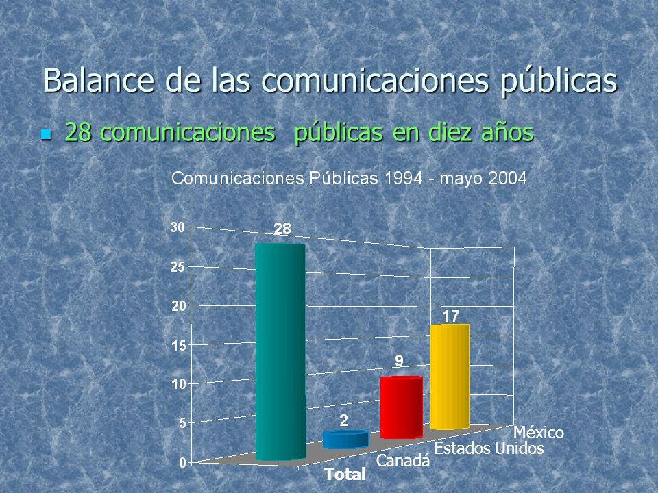 Balance de las comunicaciones públicas