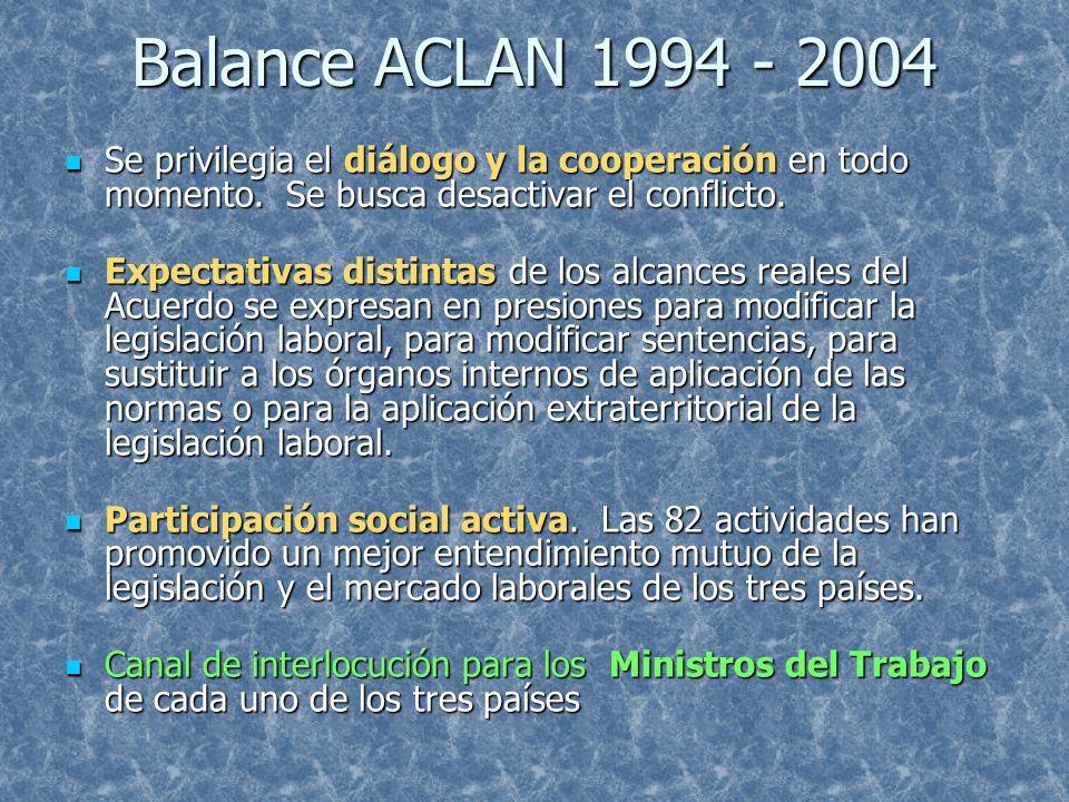 Balance ACLAN 1994 - 2004 Se privilegia el diálogo y la cooperación en todo momento. Se busca desactivar el conflicto.