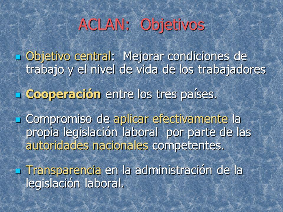 ACLAN: ObjetivosObjetivo central: Mejorar condiciones de trabajo y el nivel de vida de los trabajadores.