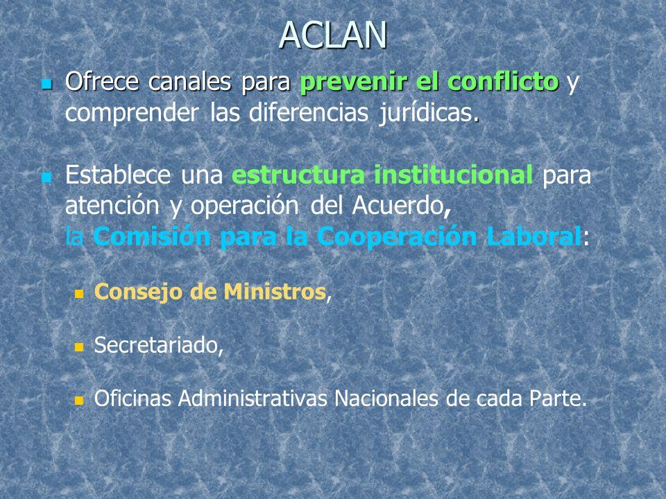 ACLANOfrece canales para prevenir el conflicto y comprender las diferencias jurídicas.