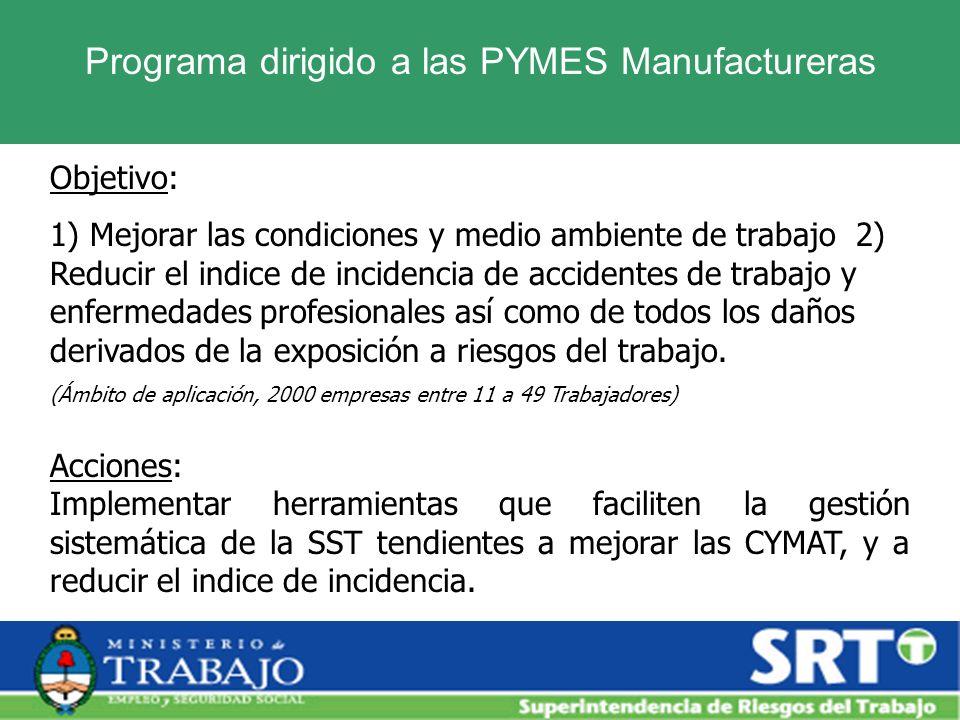 Programa dirigido a las PYMES Manufactureras
