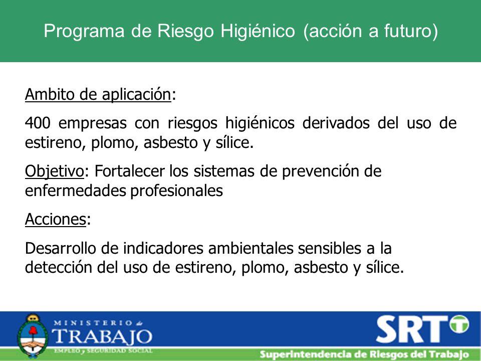 Programa de Riesgo Higiénico (acción a futuro)