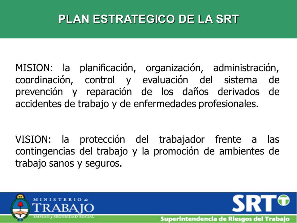 PLAN ESTRATEGICO DE LA SRT