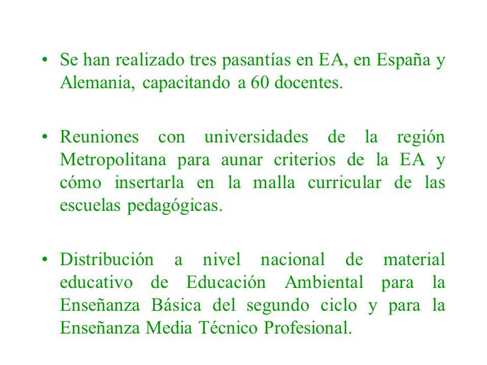 Se han realizado tres pasantías en EA, en España y Alemania, capacitando a 60 docentes.