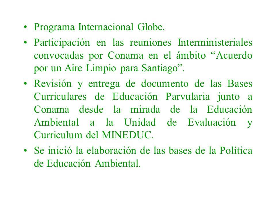 Programa Internacional Globe.