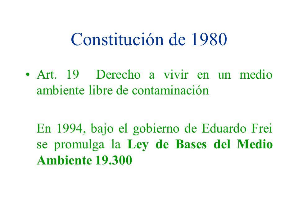 Constitución de 1980Art. 19 Derecho a vivir en un medio ambiente libre de contaminación.