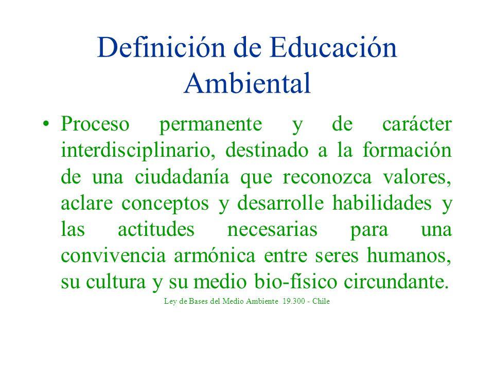 Definición de Educación Ambiental