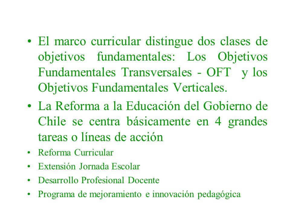 El marco curricular distingue dos clases de objetivos fundamentales: Los Objetivos Fundamentales Transversales - OFT y los Objetivos Fundamentales Verticales.