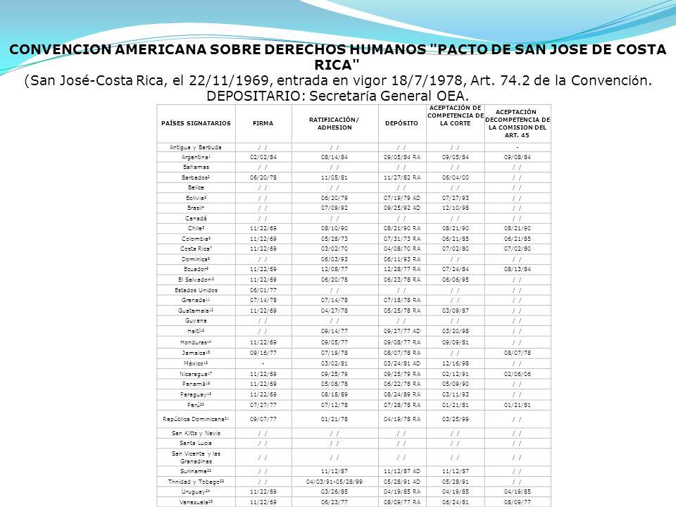 CONVENCION AMERICANA SOBRE DERECHOS HUMANOS PACTO DE SAN JOSE DE COSTA RICA