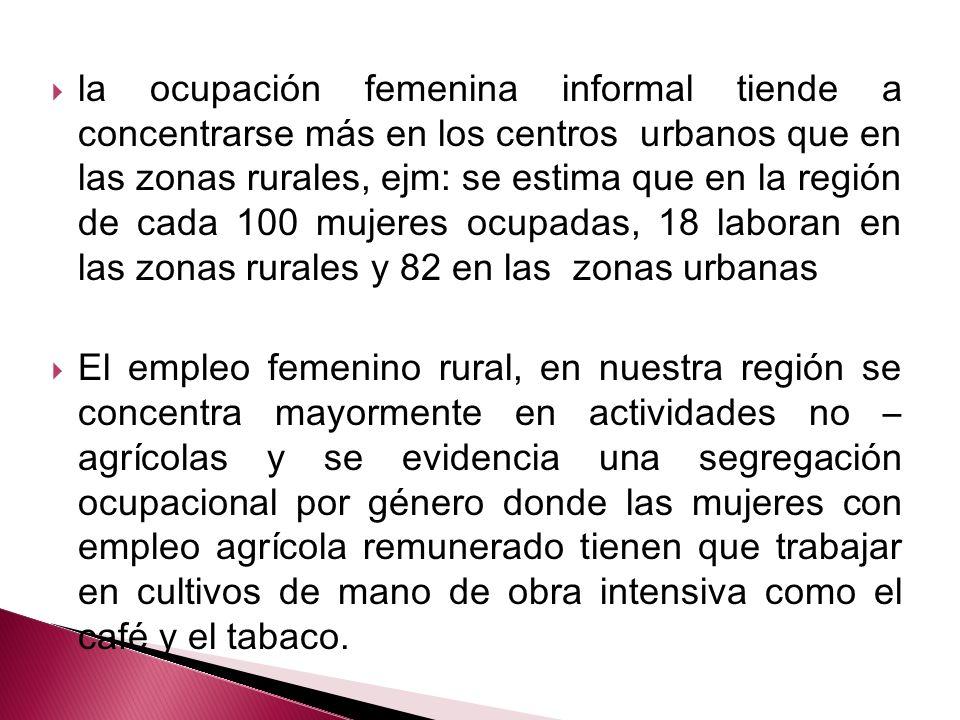 la ocupación femenina informal tiende a concentrarse más en los centros urbanos que en las zonas rurales, ejm: se estima que en la región de cada 100 mujeres ocupadas, 18 laboran en las zonas rurales y 82 en las zonas urbanas