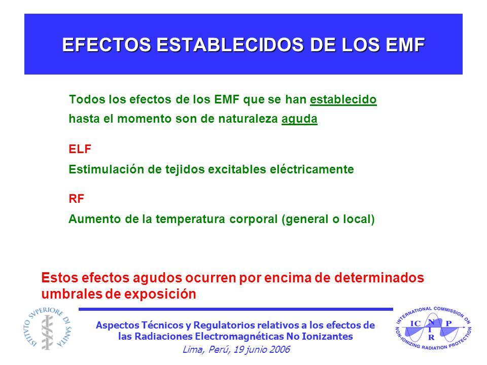 EFECTOS ESTABLECIDOS DE LOS EMF