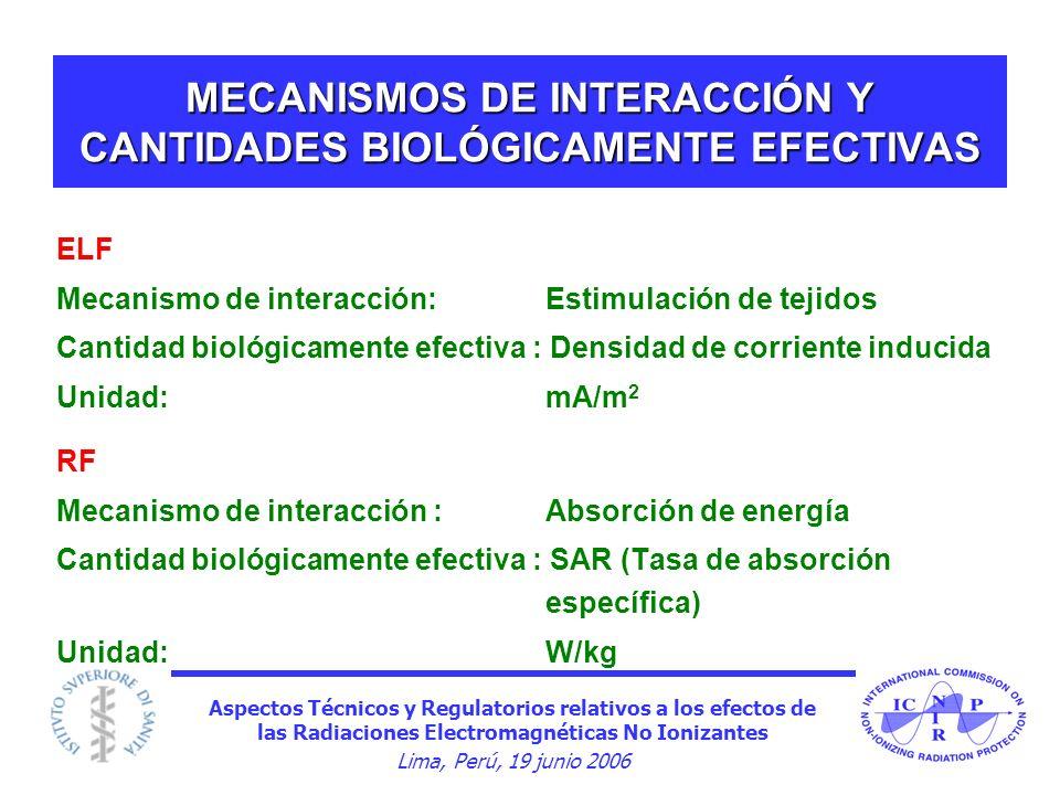 MECANISMOS DE INTERACCIÓN Y CANTIDADES BIOLÓGICAMENTE EFECTIVAS