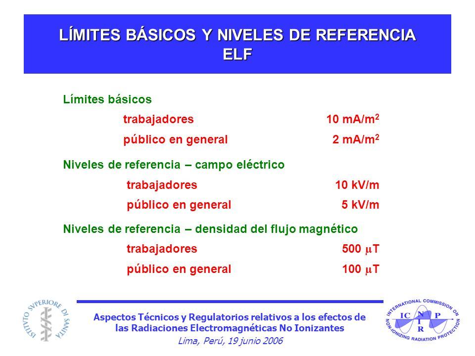 LÍMITES BÁSICOS Y NIVELES DE REFERENCIA ELF