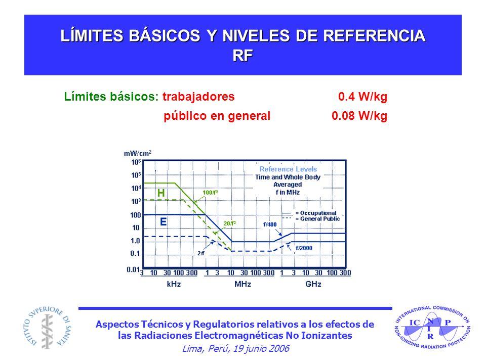 LÍMITES BÁSICOS Y NIVELES DE REFERENCIA RF